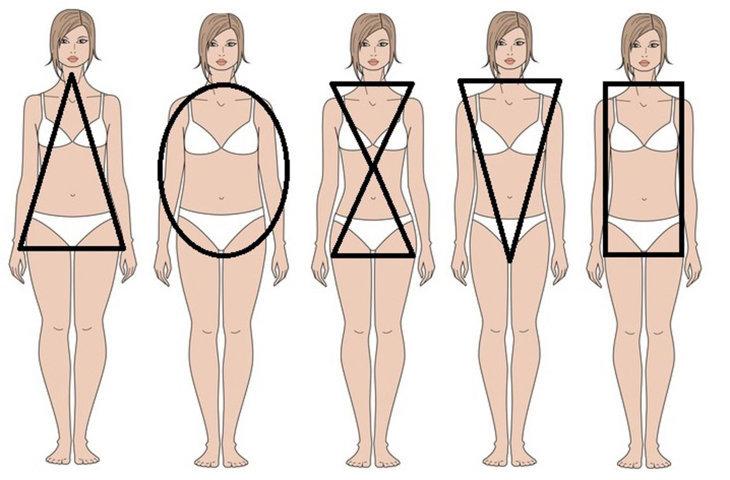 Tipos de siluetas de mujer